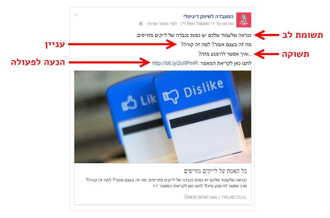 דוגמה של מודעה בפייסבוק