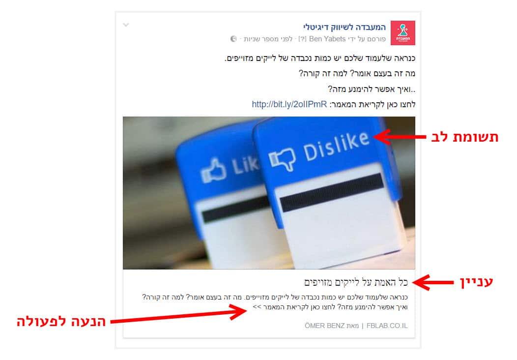 תמונה וכיתוב תחתון במודעת פייסבוק