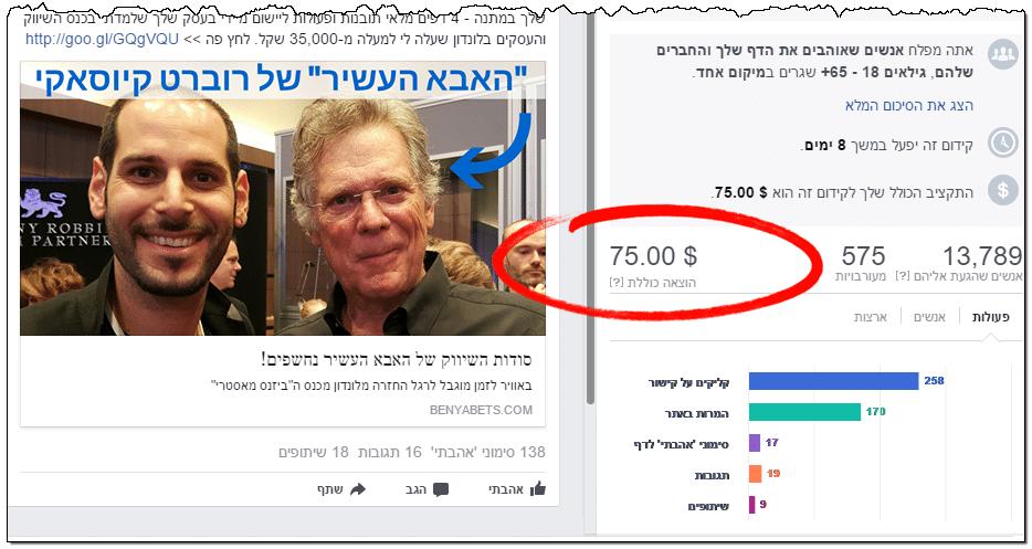 הוצאה על פרסום בפייסבוק