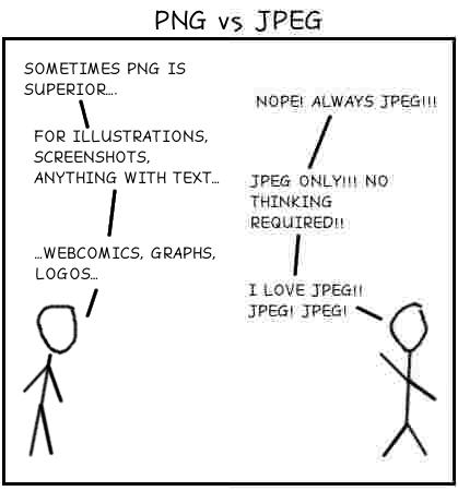 הבדל בין png ל-jpg בתמונה